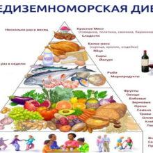 О средиземноморской диете